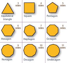 .: Figuras Geométricas .: 2D :.