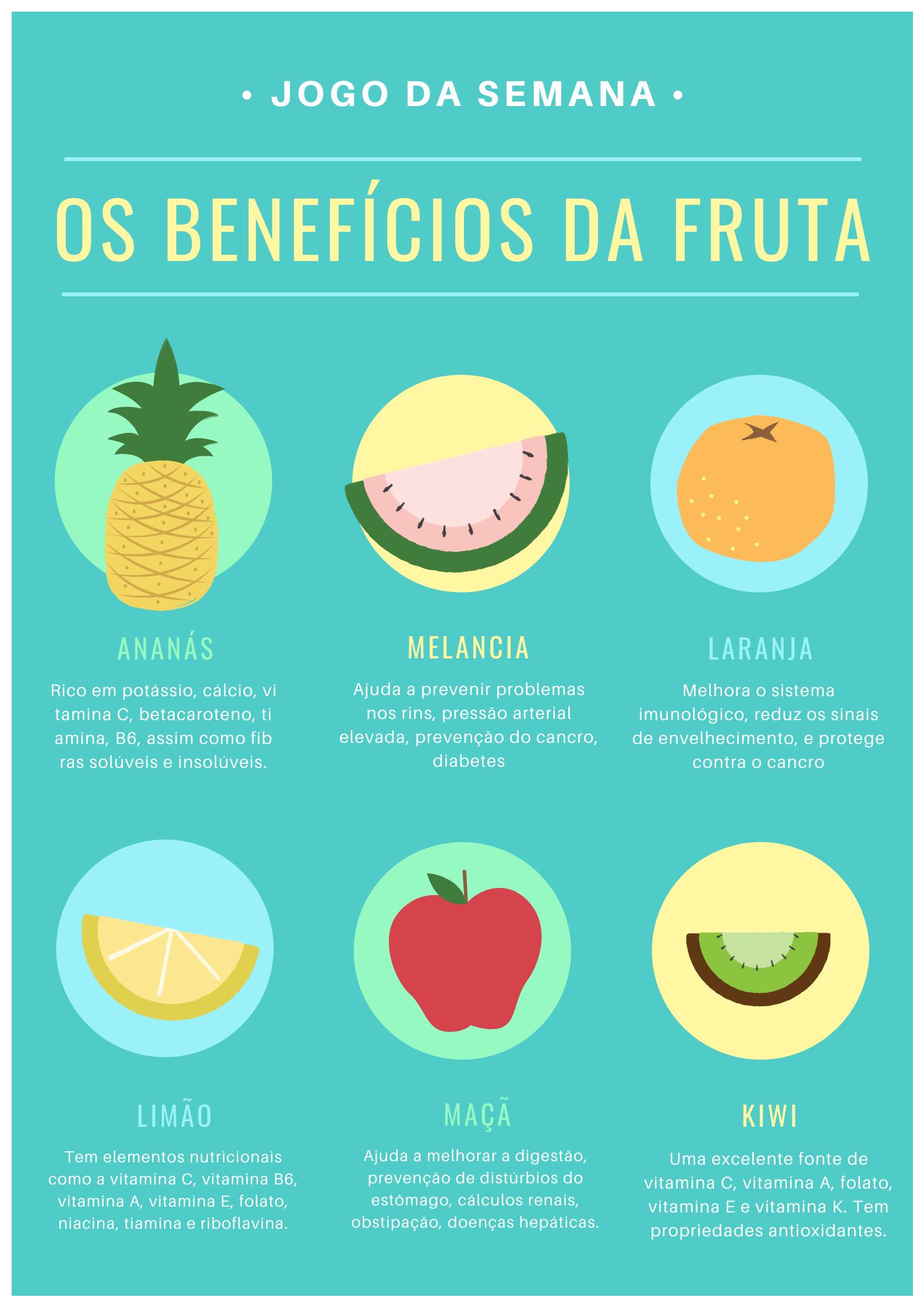 Jogo dos Frutos